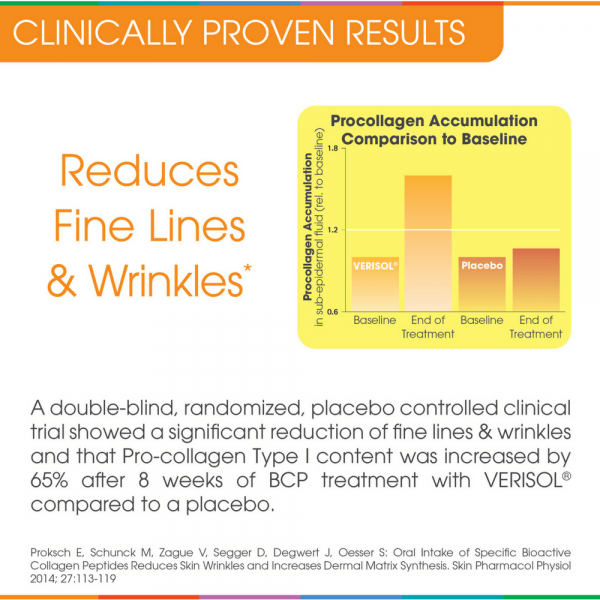 Clinically Proven - Sparkle Collagen Powder for Joints - Lupus Health Shop