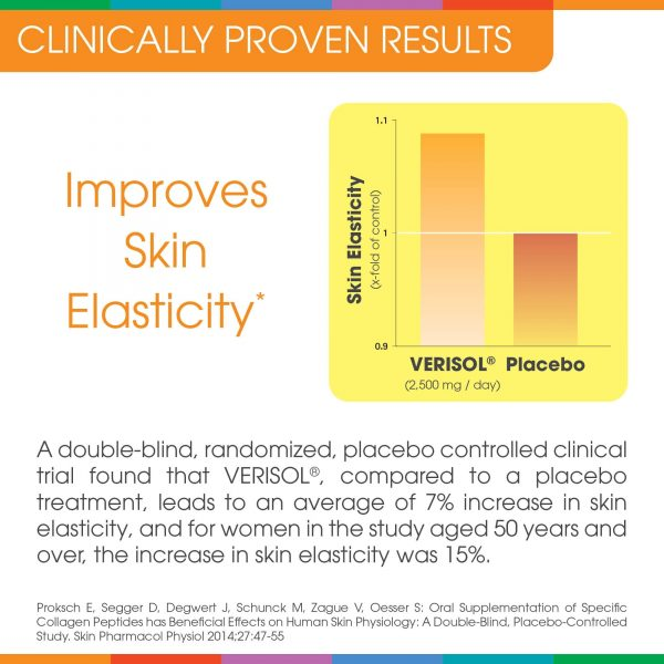 Sparkle Skin Boost Skin Increase Elasticity Proven - Lupus Health Shop